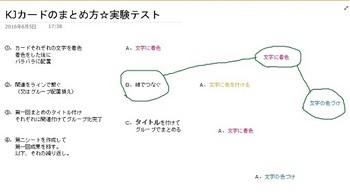 OneNote_KJ法.jpg